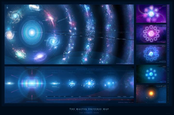 Master Universe fond écran wallpaper